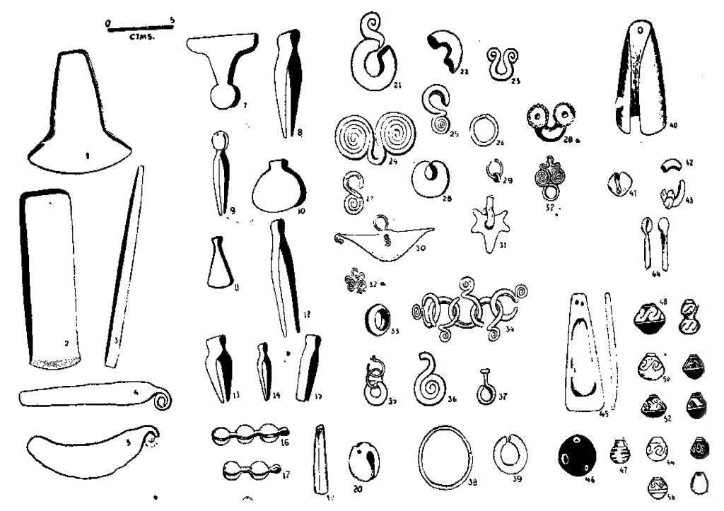 Hachas-monedas, cinceles, cuchillos, agujas, pinzas depilatorias, cascabeles, entre otros objetos encontrados en una tola cerca de Milagro.